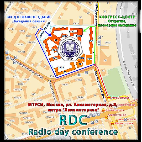 конференции, схема прохода